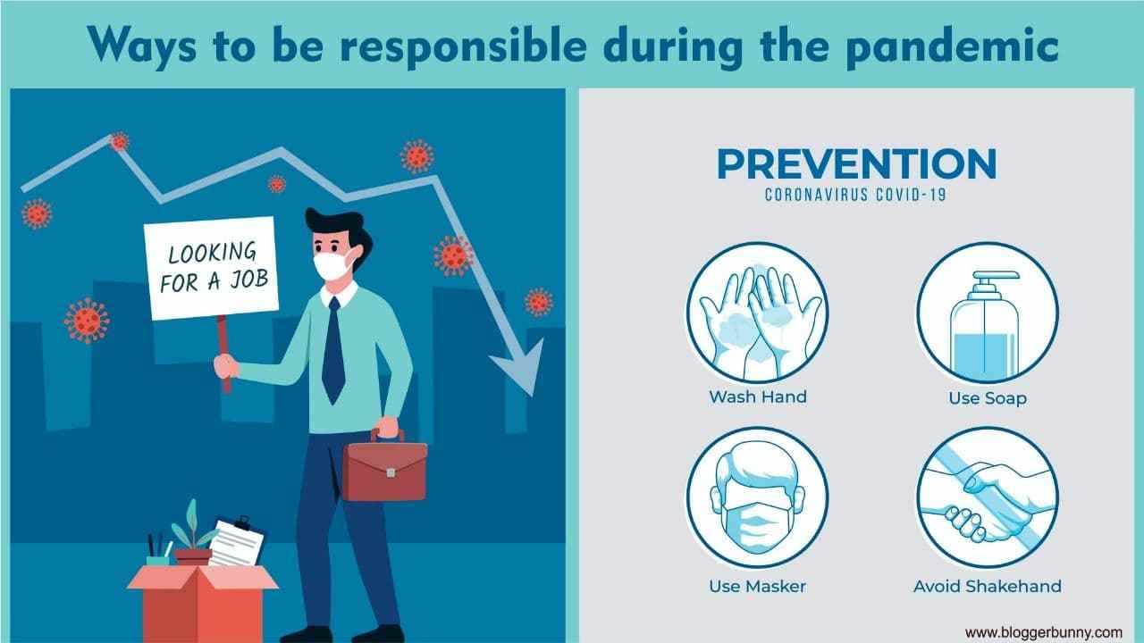 Ways to be Responsible During the Pandemic