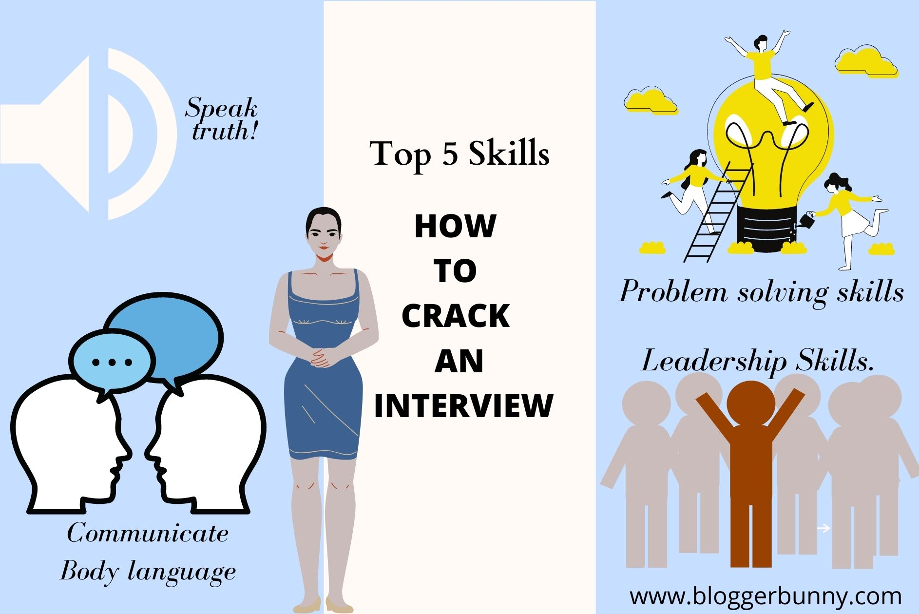 How to Crack an Interview – TOP 5 skills