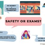 Exams during the pandemic - Exams versus Life