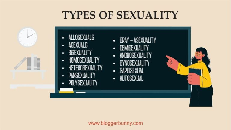 different sexualities list Blogger Bunny