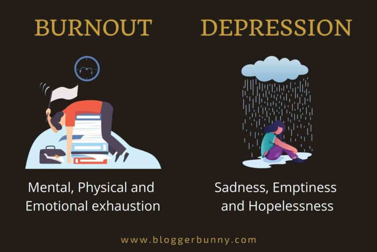 Sign of Burnout and Depression