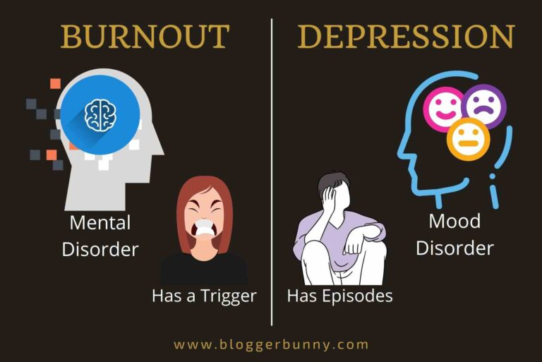 Burnout has a trigger and Depression has episodes