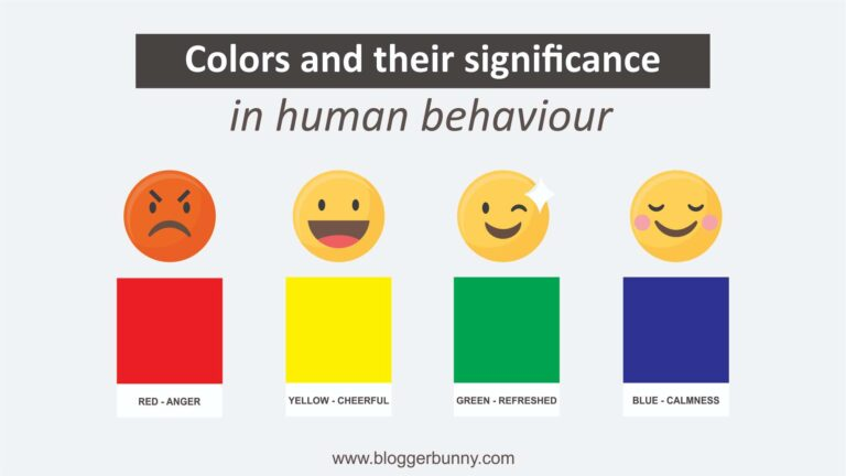 significance of red, yellow, green, blue according to colour psychology